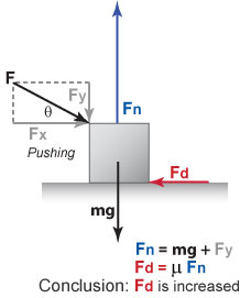 how to find distance using coefficient of friction